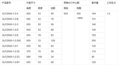 钢铝散热器规格型号技术参数