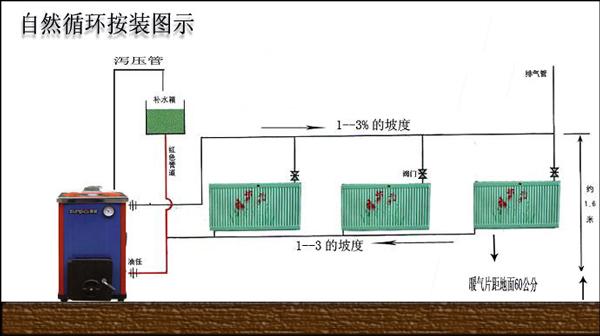 暖气片安装步骤示意图