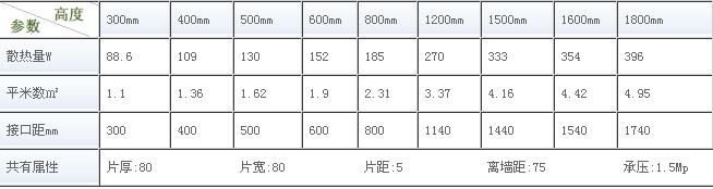 金旗舰铜铝复合暖气片尺寸