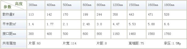 铜铝复合暖气片技术参数表格