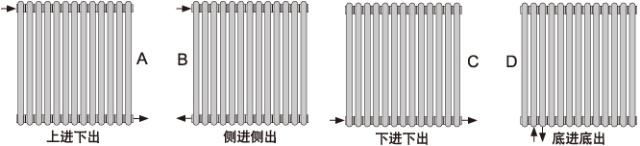 几种常见的暖气片连接方式