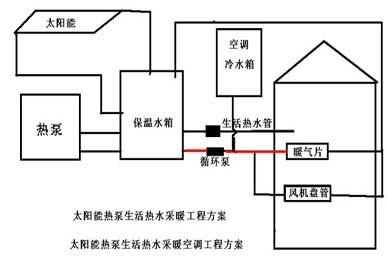4,农村不同家庭有不同的条件和追求.