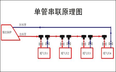 暖气片串联安装示意图