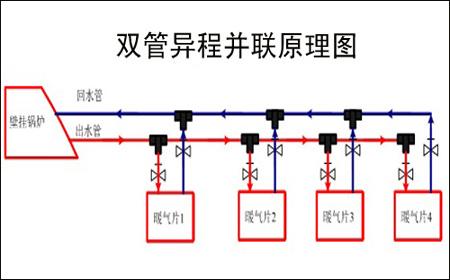 暖气片双管异程并联安装示意图