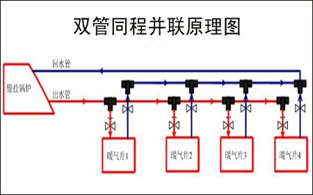 暖气片双管同程并联安装示意图