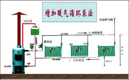 土暖气增加暖气循环泵法