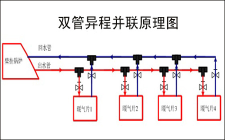 暖气管道安装