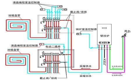 温控器不工作或指示灯不亮       故障原因:电源开关是否打开