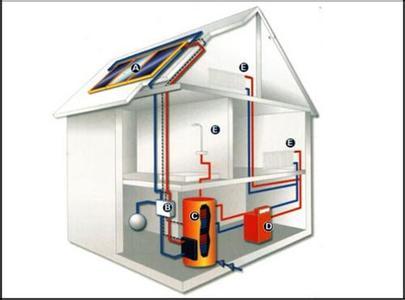 采暖散热器内部结构图